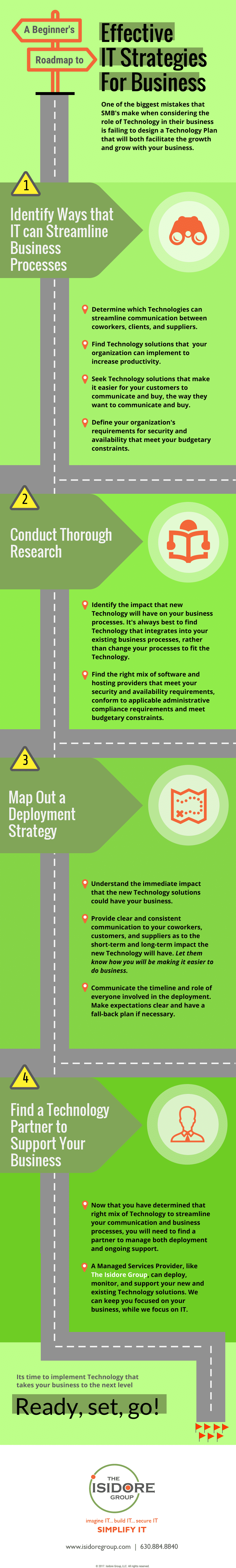 Road Map: Effective IT Strategies For Business
