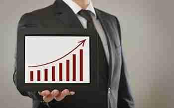 Business profit loss analysis
